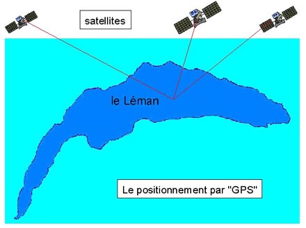Positioning with GPS .jpg ( bytes)